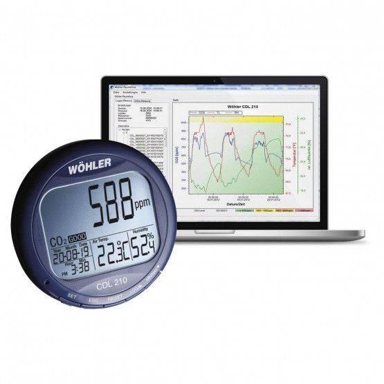 Wohler CDL 210 CO2 Monitor