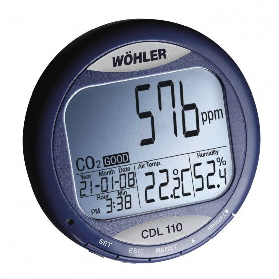 Wohler CDL 110 CO2-Monitor