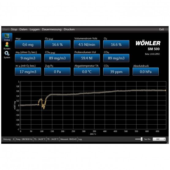 Software package Wöhler SM 500